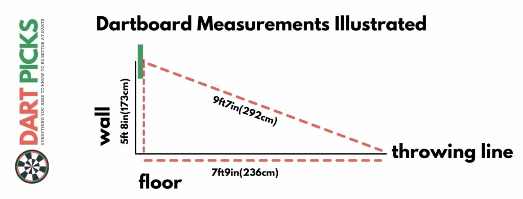 dartboard measurements illustrated (1)
