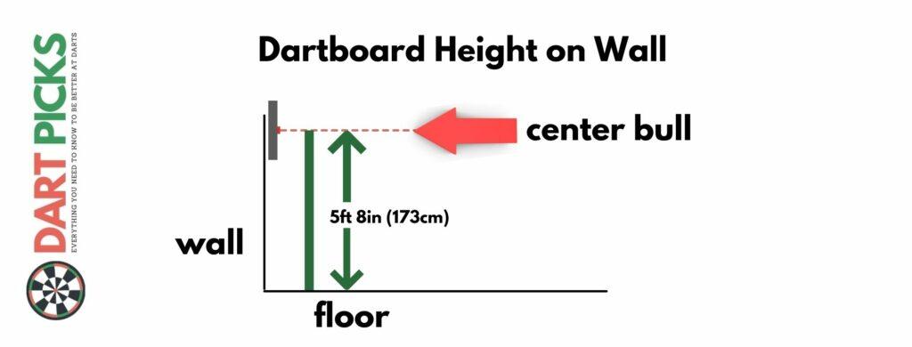 mounting a dart board measurements