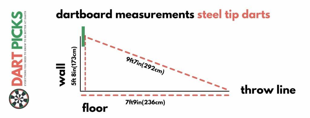 Dartboard Measurements Steel Tip Darts