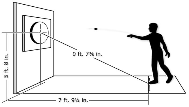 Dartboard Height and distance measurements