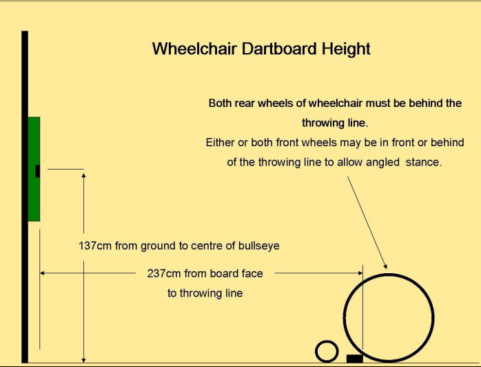 Dartboard height and distance for wheelchair users