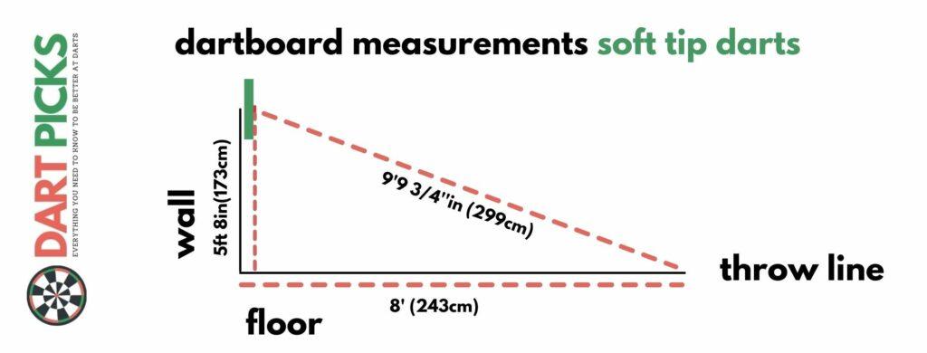 dartboard measurements soft tip darts (1)